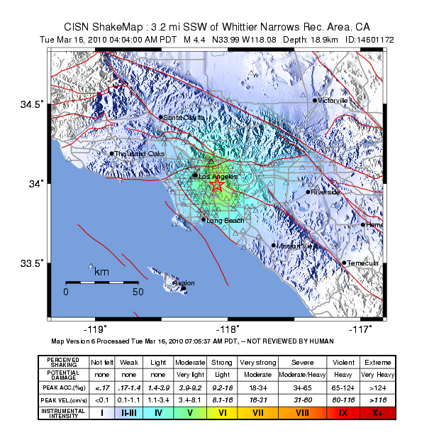 4.4 Magnitude